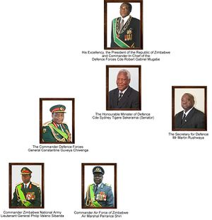 Zimbabwe Defence Forces Leadership Seniority Structure.jpg
